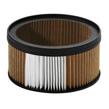 Kärcher Patronenfilter Nano f.WD 5.600,-400,-300 6.414-960.0 Patronen Filter