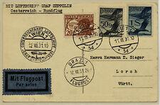 ÖSTERREICH 1931 FLUGPOST! ZEPPELIN! KARTE, ÖSTERREICHFAHRT, nach (Württ.) 117A