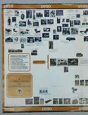 1967 Eames Office HERMAN MILLER PICTORAL HISTORY Modern TimeLine Poster Brochure