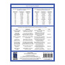 The Israel Bible - You Can Read Hebrew! Laminated Sheet