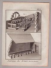 Konvolut - Fabrikation von Waffen und Munition - 3 Kupferstiche (Diderot) 1750