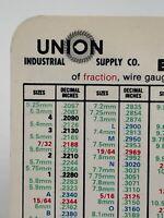 NOS Vintage Union Industrial Supply Co. Los Angeles, CA Decimal Equivalent Chart