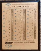Vintage Kwik-Way Metric Conversion Chart