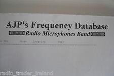 La scansione frequencys UK & IRL... RADIO _ Trader _ Irlanda.