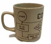 Vintage Compu-Mug 1981 Computer Flow Chart Coffee Programming Coding Japan Boss