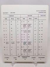 1976 Seattle Seahawks Strat-O-Matic Football Team Complete Original