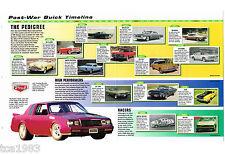 Buick Timeline Historia mini-brochure, RIVIERA, GS 455 , GSX ,Wildcat,Skylark,