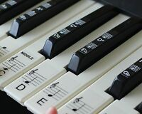 Keyboard or Piano Stickers up to 61 KEY keyboard for the black and white keys