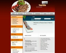 Restaurant Business Directory Portal Website for Sale.