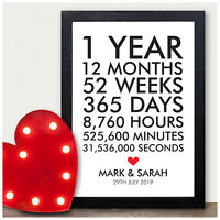 1st 10th 25th 30th 40th 50th Wedding Anniversary Gifts PERSONALISED Presents