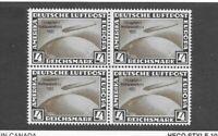 PF04  MNH stamp block reprint / 1933 Graf Zeppelin Polar Flight German Reich