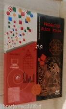 PROGETTO ALICE 2000 Albrecht Durer Metodo prospettico Linguaggio logico Media