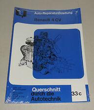 Reparaturanleitung Renault 4 CV!