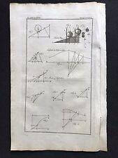 LIBRO ANTICO ORIGINALE STAMPA/Piastra 1772, piano inclinato, diagrammi di matematica 1700 S