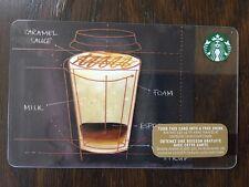 "Canada Series Starbucks ""COFFEE BLUEPRINT 2015"" Gift Card - New No Value"