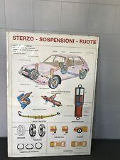 Insegna bifacciale materiale didattico sterzo ruote pompa autoscuola anni '70