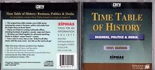 Time Table of History '91 - Commodore CDTV / Amiga CD32 CD-ROM - Untested/As-Is