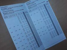 NMBS / SNCB - Dienstregeling / horaire Brussel - Jette - Dendermonde/-leeuw 1998