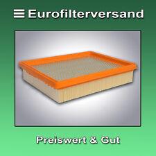 Für Kärcher NT 501 Eco Luftfilter Filter Faltenfilter Filterelement