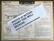 "1958 Ford SIX Series Custom ""300"" & Fairlane ""500"" Models AEA Tune Up Chart"