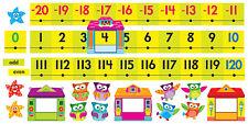 OWL-STELLE NUMERO LINEA BACHECA Banner AULA serie di visualizzazione