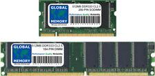 1GB (2 x 512MB) DDR 333MHz PC2700 Kit Ram per Imac Pannello Piatto 43.2cm &