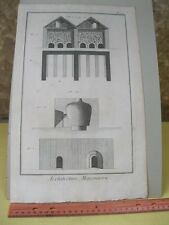 Vintage Print,ARCHITECTURE MACONNERIE,Diderot Occupation,Machinery,c1770-80