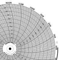 Honeywell Bn  24001660-001 Chart,10.313 In,0 To 100,1 Day,Pk100