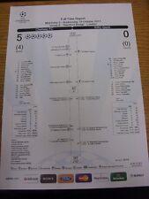 19/10/2011 Chelsea v Genk [UEFA Champions League] Full Time Report, Colour Singl