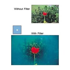 COKIN A SERIES SPOT BLUE FILTER A067 COLOR COLOURED FILTER