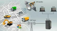 SCM GPS TRACKER PLATFORM SERVER WEB APPS
