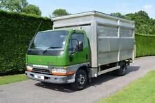 Right-hand drive Mitsubishi Manual Commercial Vans & Pickups