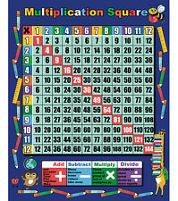 NEW LARGE MULTIPLICATION TABLE PANEL WALL HANGING FABRIC MATERIAL QUILTS SCHOOL