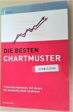 Die besten Chartmuster - Ed Downs - Deutsch - Geld verdienen mit Chartanalyse