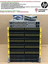 HP 3PAR 7200c All Flash 21.7TB SSD 60x 400GB SAS 10Gbit iSCSI Gen9 SAN Solution