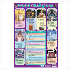 World Religions Educational Poster (0045)