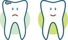 Zahnersatz Reparatur Füllmaterial für Prothesen ,Zahnfüllung selbshilfe