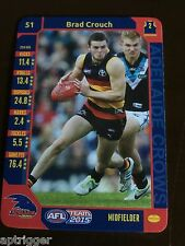 2015 Teamcoach (51) Brad CROUCH Adelaide