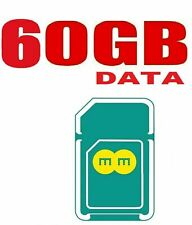 EE Data Sim card 4G Preloaded With 60GB Data  for All  MIFI Device iPads Samsung