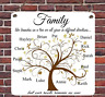 Personalised Family Tree Metal Hanging Plaque Sign Wall Keepsake Gift Present
