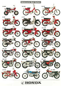 HONDA Poster CB750 CB450 CL350 CB350 S90 CB175 CL175 CT90 C90 Suitable to Frame