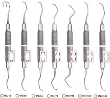 CARL MARTIN GENUINE KIT OF 7 DENTAL GRACEY CURETTES HIGH QUALITY MADE IN GERMANY