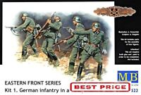 Master Box 3522 Frontier Fight Of Summer 1941, German Infantry Plastic Kit 1/35