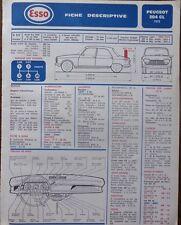 Fiche technique automobile RTA ESSO PEUGEOT 204 GL 1972