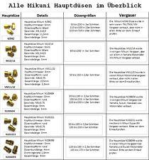 10x Hauptdüse Düsenset Hauptdüsenset Mikuni Vergaser TM TMX VM Düse 100-145 NEU