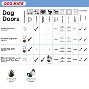 Medium Dog Door White
