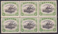 PNG938) Papua 1907-10 Lakatoi small 'Papua' watermark sideways perf 12½ ½d Black