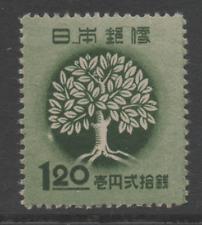 Japan 1948 1.20y Afforestation Mint Unhinged