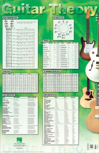 Guitar Theory Poster Music 7 Charts & Diagrams Scale Chords 22x34 Hal Leonard