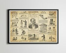 """1884 Magic Trick Catalogue Poster! (up to 24"""" x 36"""") - Magician - Tricks - Stage"""
